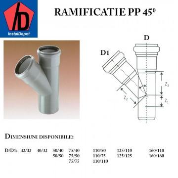 poza Ramificatie PP125/110/45gr