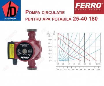 poza Pompa circulatie Ferro 25-40 180