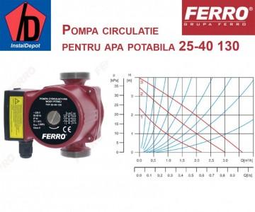 poza Pompa circulatie Ferro 25-40 130