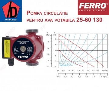 poza Pompa circulatie Ferro 25-60 130
