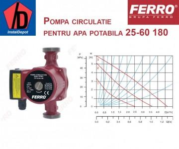 poza Pompa circulatie Ferro 25-60 180