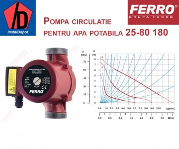 poza Pompa circulatie Ferro 25-80 180