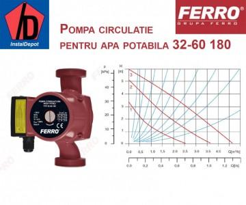 poza Pompa circulatie Ferro 32-60 180