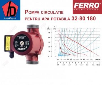 poza Pompa circulatie Ferro 32-80 180
