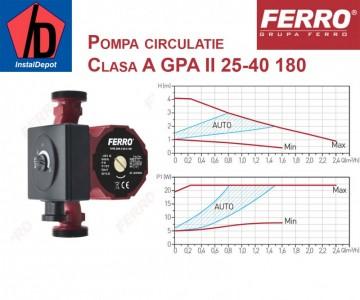 poza Pompa circulatie clasa A Ferro GPA II 25-40 180