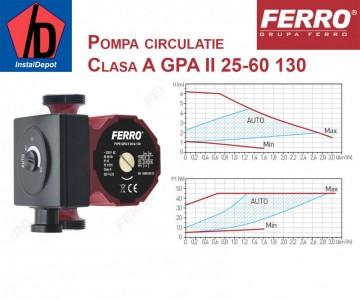 poza Pompa circulatie clasa A Ferro GPA II 25-60 130