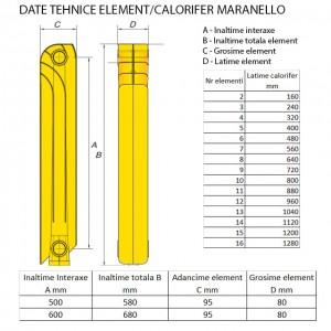 Calorifer aluminiu Faral Maranello Element 600